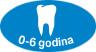 dento